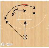 Basketball Play - Kentucky - Diamond