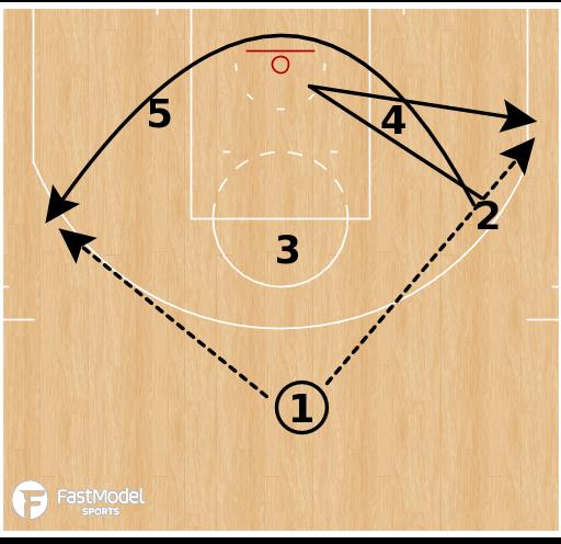 Basketball Play - Kentucky - Diamond