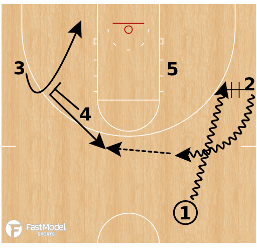 Basketball Play - Middle Tennessee - Chin (Hook Pop)
