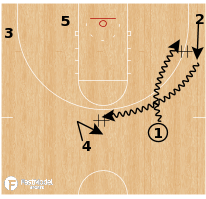 Basketball Play - Middle Tennessee - Pitch Go