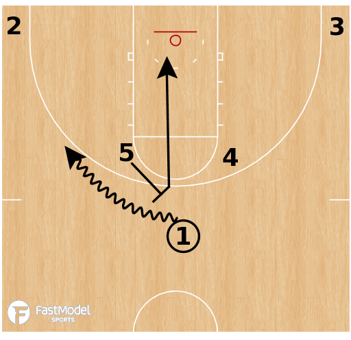 Basketball Play - Middle Tennessee - Horns Twist Pop