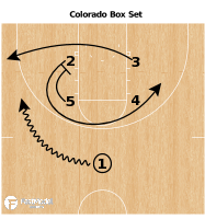 Basketball Play - Colorado - Post Action