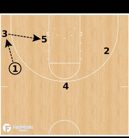 Basketball Play - Colorado - Post Action