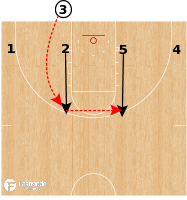 "Basketball Play - Stephen F. Austin ""4 Low Flare"""