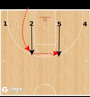 "Basketball Play - Stephen F. Austin ""4 Low Flare"""