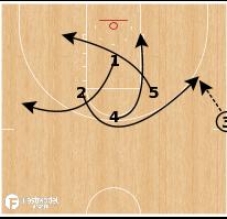 Basketball Play - Wisconsin Game Winner - SLOB Diamond Circle