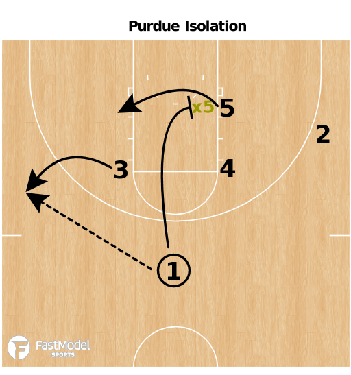 Basketball Play - Purdue - Isolation Play