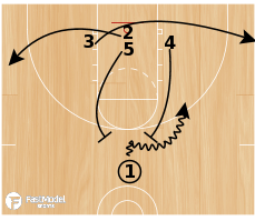 Basketball Play - Low T 1