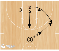 Basketball Play - Low T 2