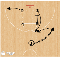 Basketball Play - Texas A&M - Zipper Weak Pin