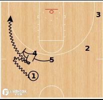 Basketball Play - Maryland - Double Drag