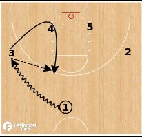 Basketball Play - Oklahoma - Zipper PNR