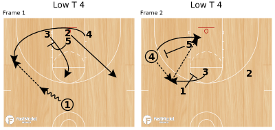 Basketball Play - Low T 4