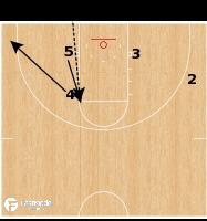 Basketball Play - Kansas - Triple