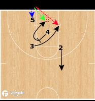Basketball Play - Hawaii - One