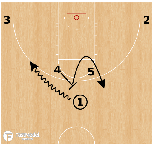 Basketball Play - Indiana - Horns Rescreen Slip