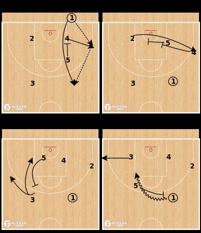Basketball Play - Egypt