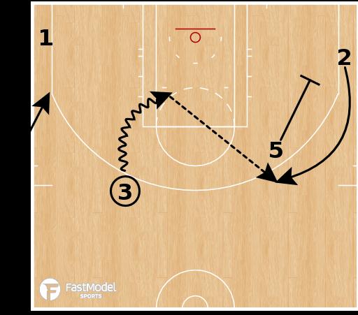 Basketball Play - Rockets SOB ATO