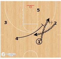 Basketball Play - North Carolina - DHO PNR