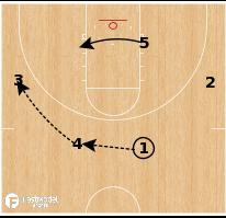 Basketball Play - North Carolina - Secondary Counter