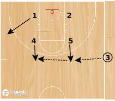 Basketball Play - Backscreen/Downscreen