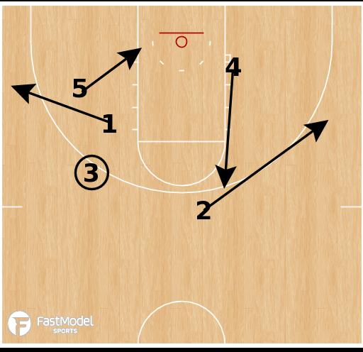 Basketball Play - North Carolina - Drag Spain Stagger