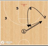 Basketball Play - Augustana (SD) - Zipper PNR