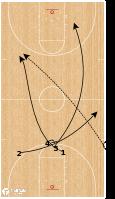 Basketball Play - Villanova - 3/4 Court SLOB