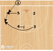 Basketball Play - Box 35 Punch