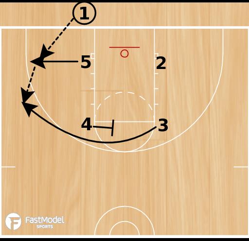 Basketball Play - Box 35 Punch