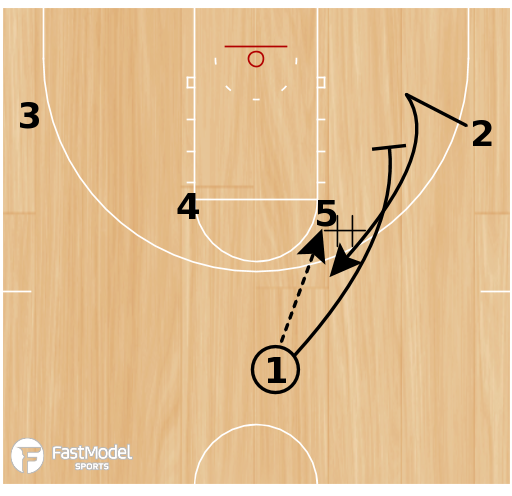 Basketball Play - Play of the Day 01-26-2012: Horns Up