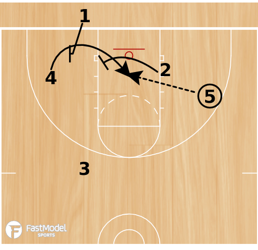 Basketball Play - Funnel 5