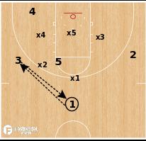 Basketball Play - Columbia - Zone Runner Pull