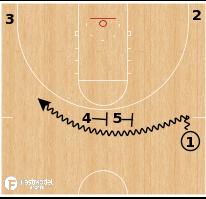 Basketball Play - Syracuse - Circle