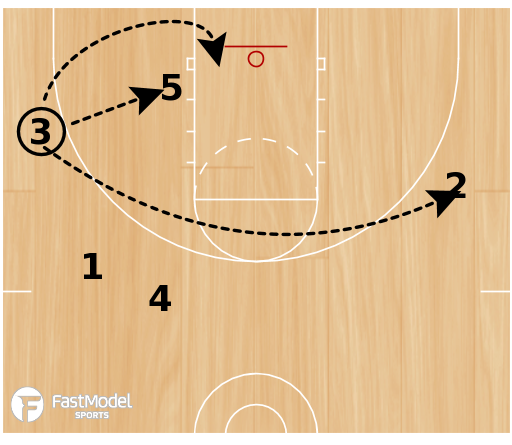 Basketball Play - 35 Loop Punch