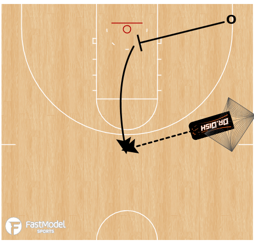 Basketball Play - Dr. Dish - Push Stagger