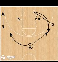 Basketball Play - Syracuse - Orange SPNR Action