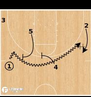 "Basketball Play - Syracuse - Orange ""Double Fist"""