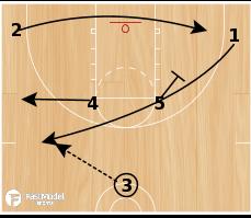 Basketball Play - Virtus Roma Chin Set