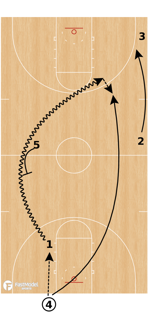 Basketball Play - Villanova Pitch - Winner