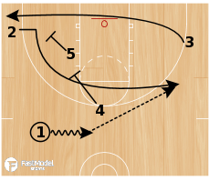 Basketball Play - Play of the Day 02-03-2012: Loop Side PNR