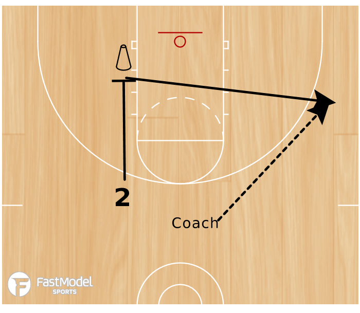 Basketball Play - Down Screen to Weak Side Attack