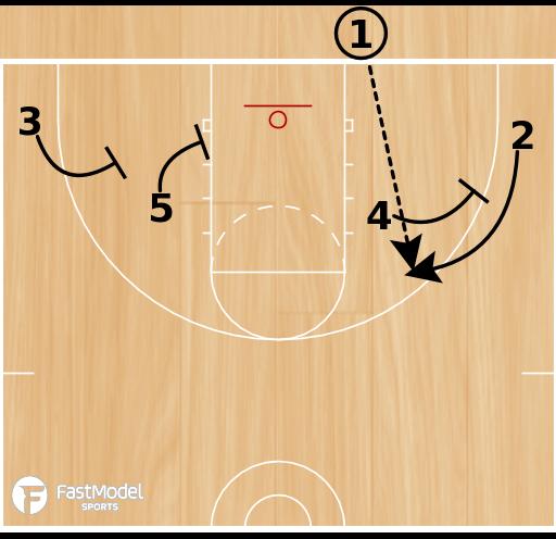 Basketball Play - Baseline Gaggle