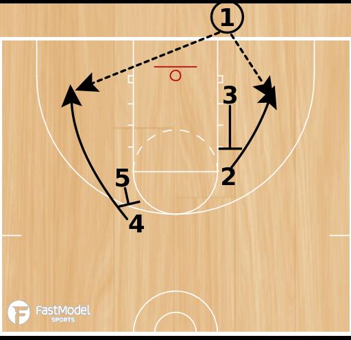 Basketball Play - Horseshoe 3