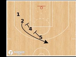 "Basketball Play - Atlanta Hawks ""SLOB Stagger 15 Get"""