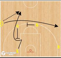 Basketball Play - SLOB FENERBAHCE