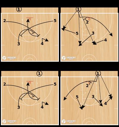 Basketball Play - Horseshoe 2
