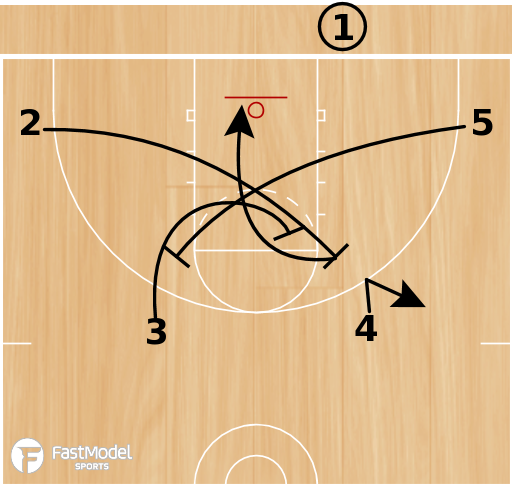 Basketball Play - Horseshoe 2