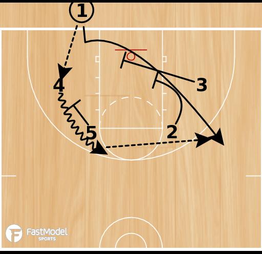 Basketball Play - Horseshoe 1
