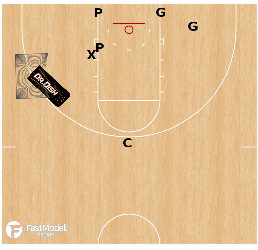 Basketball Play - Post / Guard Shooting